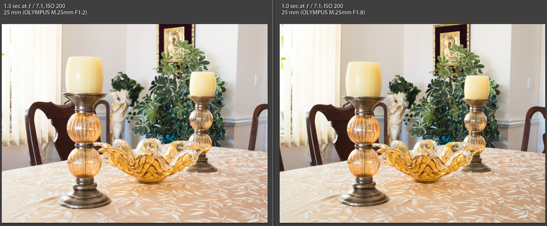 Olympus 25mm F/1 2 vs 25mm F/1 8 Lens Review Part 3 - Side
